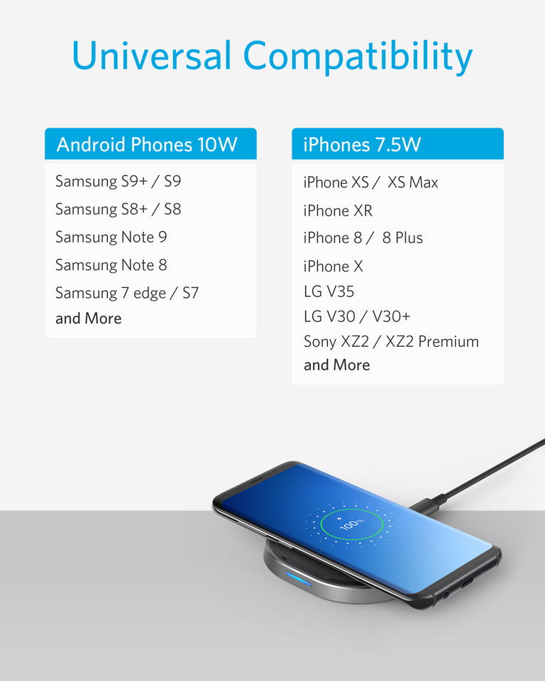 Anker Wireless Charger with USB-C, 15W Metal Fast Wireless Charging Pad