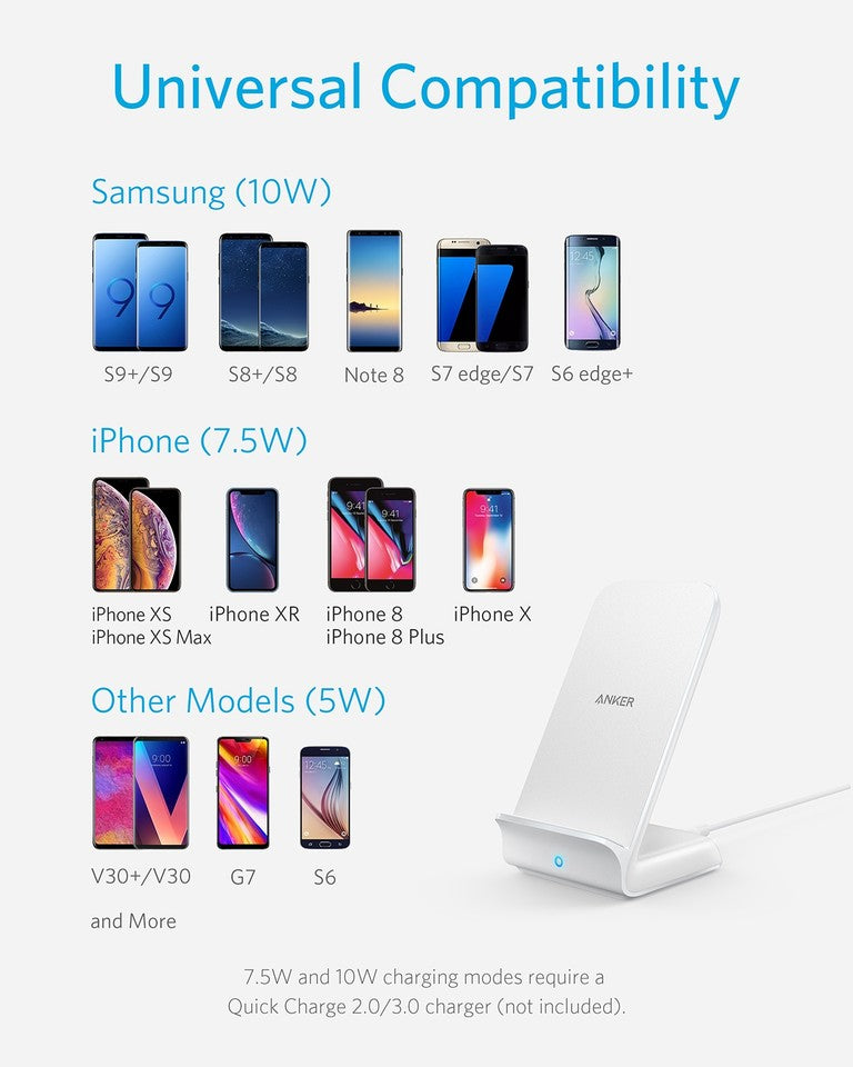 PowerWave Fast Wireless Charger Stand