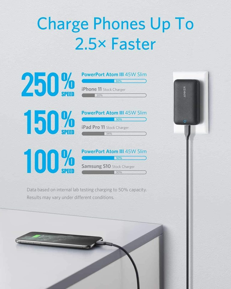 Anker 45W Ultra-Slim Fast Charger