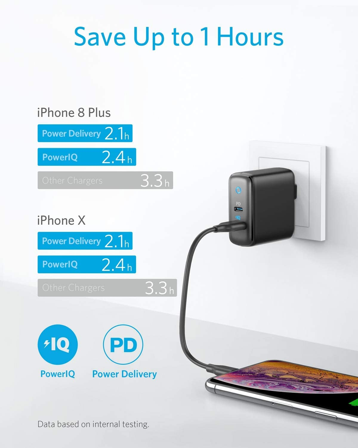 PowerPort PD 2 The Two-Port Power Delivery Wall Charger
