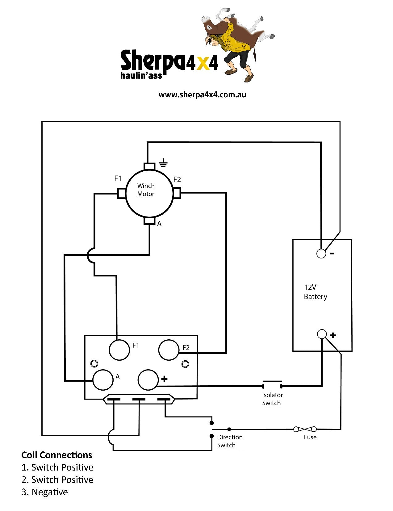 Sherpa_4x4_Winch_Wiring_Diagram?12240005484949772751 genuine albright winch solenoids 12 volt 24 volt dc88p sherpa 4x4 albright contactor wiring diagram at bayanpartner.co