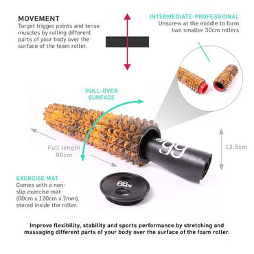 Details of foam roller and mat