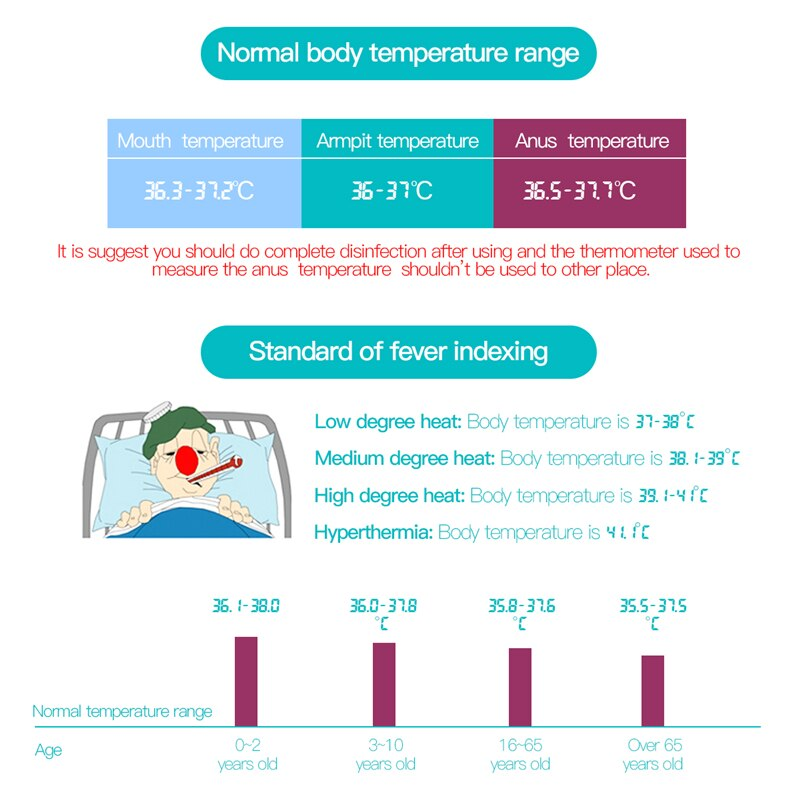 Adult And Infant Kids Baby Body Electronic Digital Temperature Electronic thermometer anal armpit LCD Display With Soft Head 37