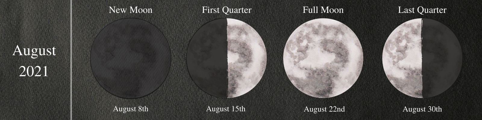 Moon Phases July 2021