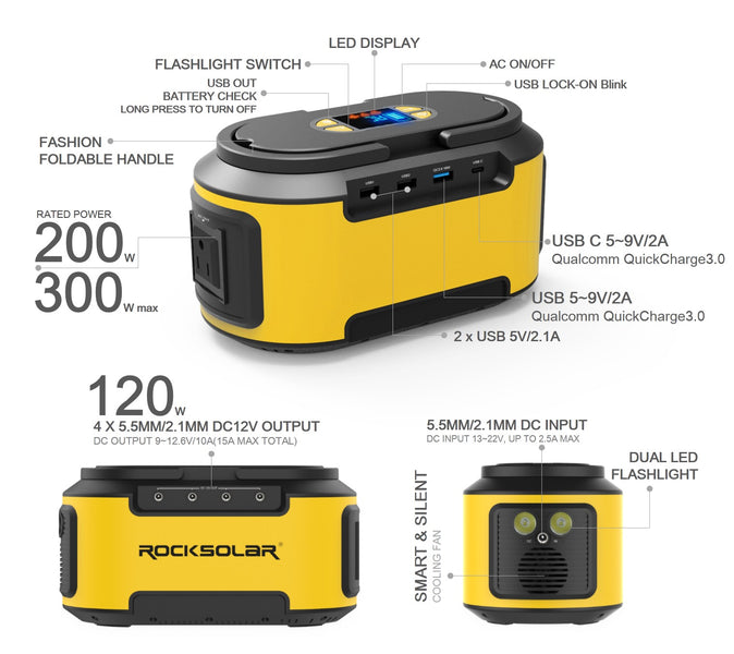 ROCKSOLAR RS420 200W portable power station outlet information