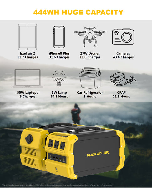 ROCKSOLAR RS650 portable power station/generator/solar power station 400 watt peak 600 watt connectivity