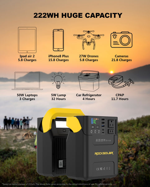 ROCKSOLAR RS328 portable power station/generator/solar power station 100 watt peak 150 watt connectivity