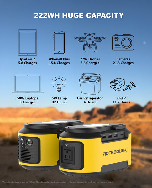 ROCKSOLAR RS420 portable power station/generator/solar power station 200 watt peak 300 watt connectivity