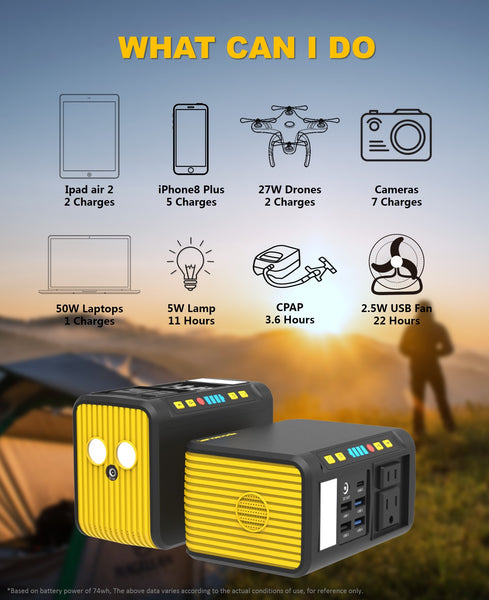 ROCKSOLAR RS80 portable power station/generator/solar power station 80 watt peak 120 watt connectivity