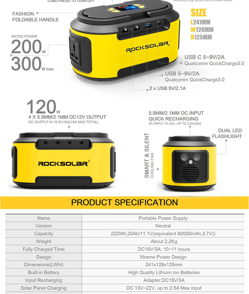 ROCKSOLAR PORTABLE S420 POWER STATION TECHNICAL SPECIFICATIONS