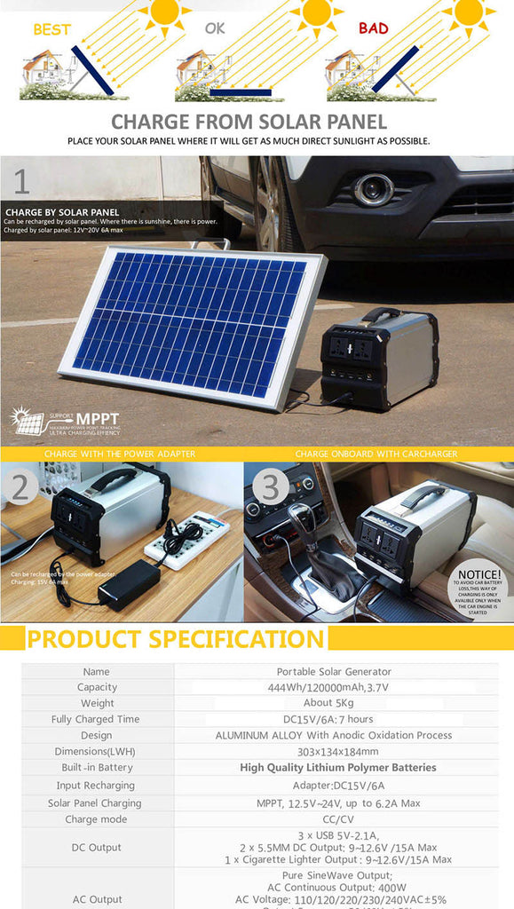 ROCKSOLAR S65 POWER STATION POWER CHARGE BY SOLAR PANEL