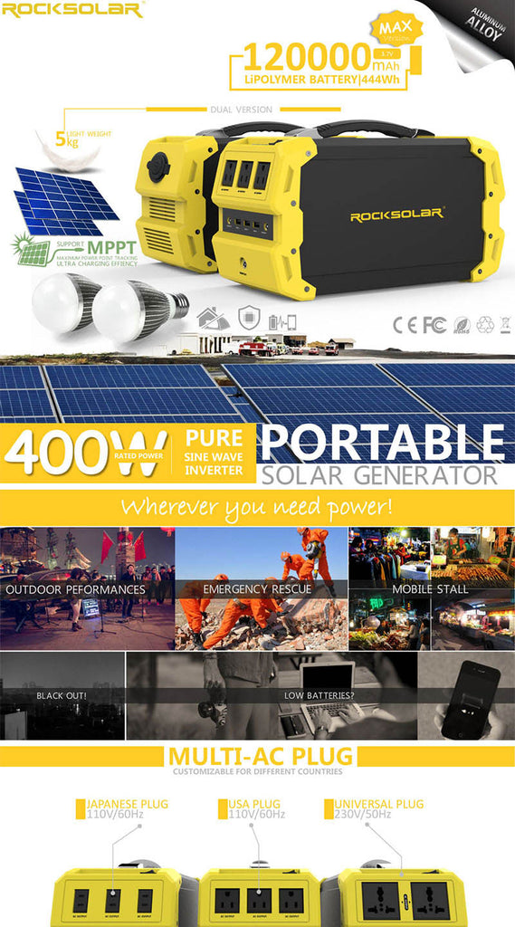 ROCKSOLAR S65 POWER STATION POWER APPLICATIONS AND USAGES