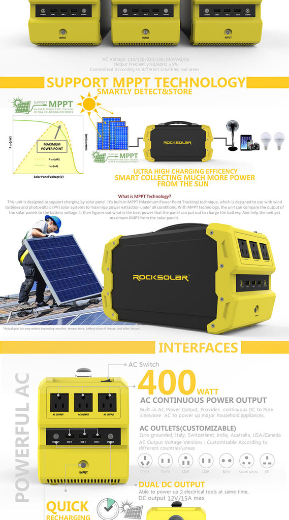 ROCKSOLAR S65 POWER STATION POWER TECHNICAL SPECIFICATIONS AND USAGES