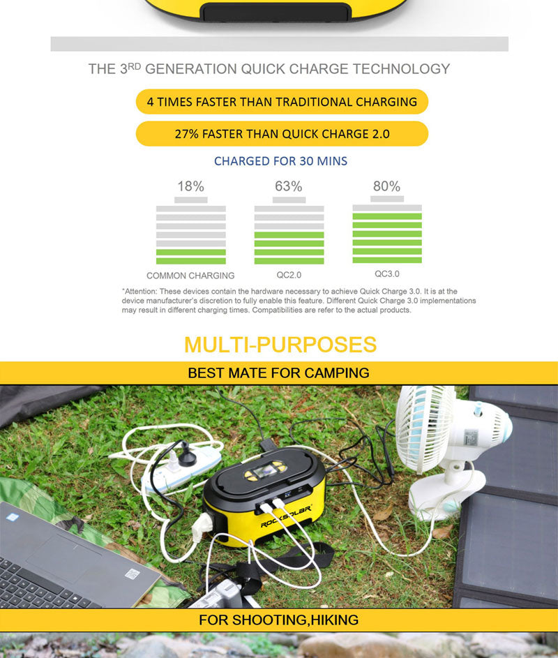 ROCKSOLAR PORTABLE S420 POWER STATION APPLICATIONS AND USAGES
