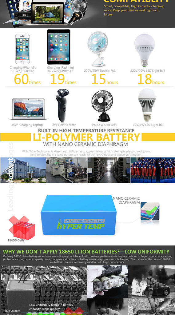 ROCKSOLAR S65 POWER STATION POWER APPLICATIONS AND USAGE