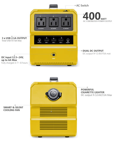 ROCKSOLAR RS650 400W portable power station outlet information