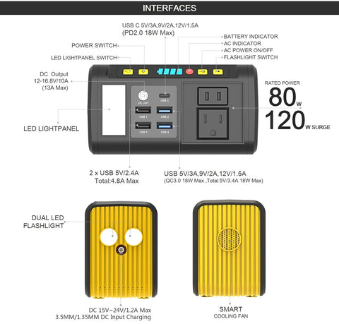 ROCKSOLAR RS81 80W portable power station outlet information