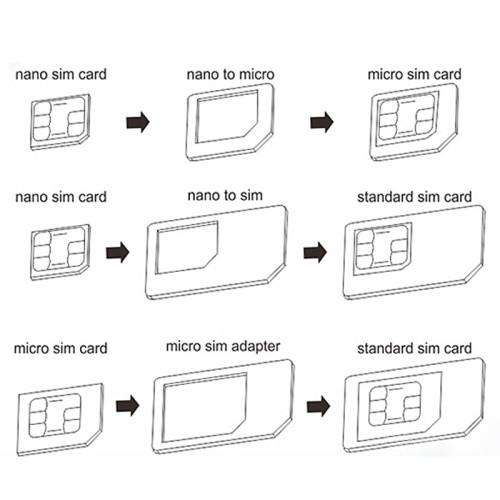 Standard - Micro - Nano SIM Card Adapter + Eject Tool Noosy - iThinksmart.gr