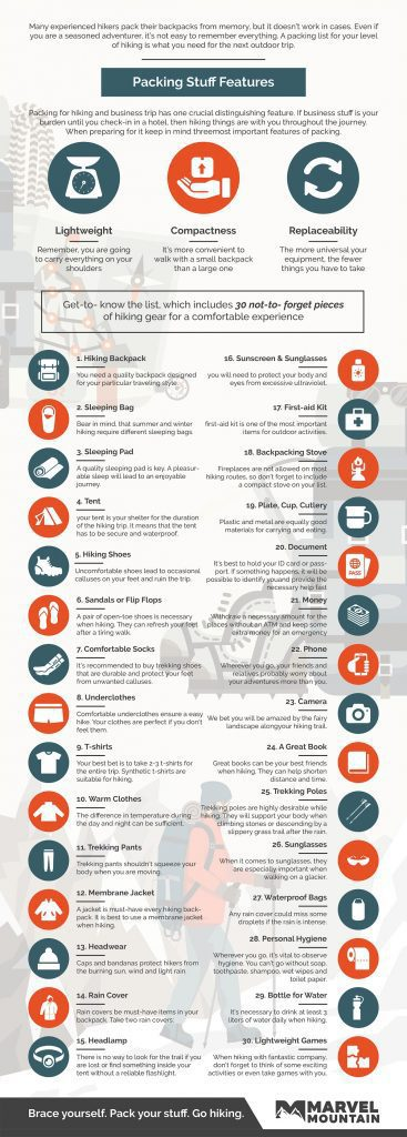 hiking checklist infographic