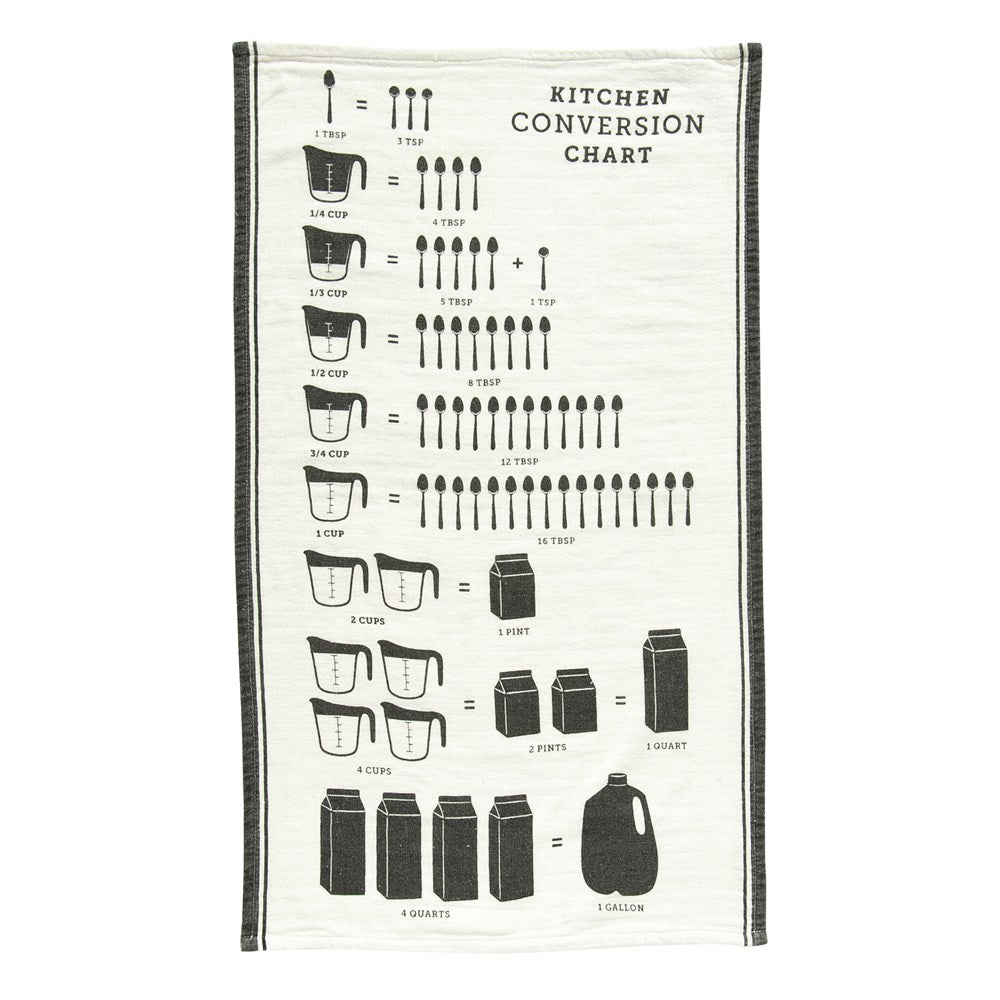 Measurement Conversion Tea Towel