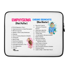 Load image into Gallery viewer, Chronic Obstructive Pulmonary Disease (COPD) Laptop Case - SIZE 15""