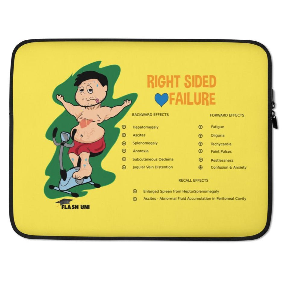 Right Sided Heart Failure - Laptop Cover - 15in Yellow