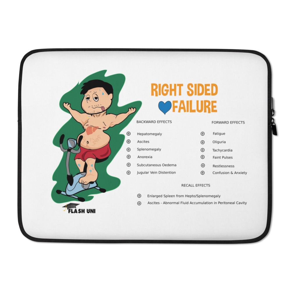 Right Sided Heart Failure - Laptop Cover 15 inch