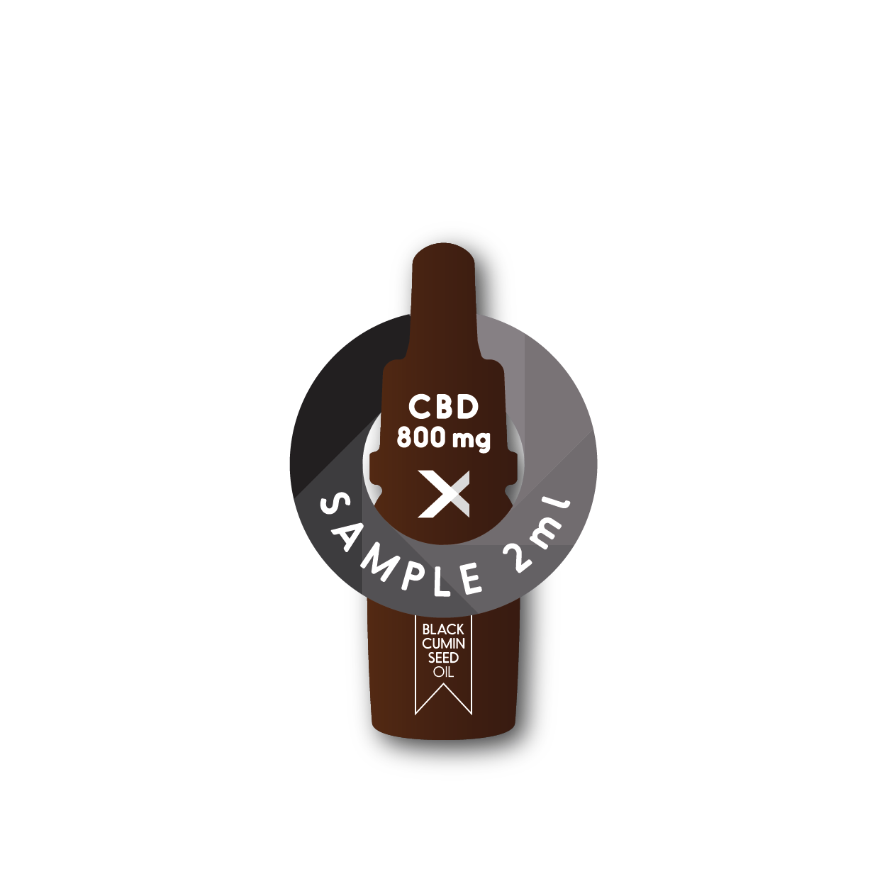 Sample | CBD800<br>8% | Full Spectrum