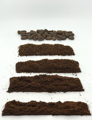 Types of coffee grind Norte Cafe'