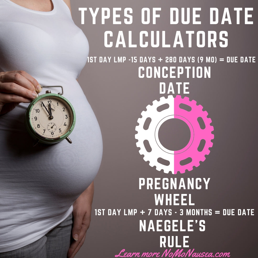 Due Date Calculator Easy Way To Calculate Your Due Date Using Math Nomonauseaband