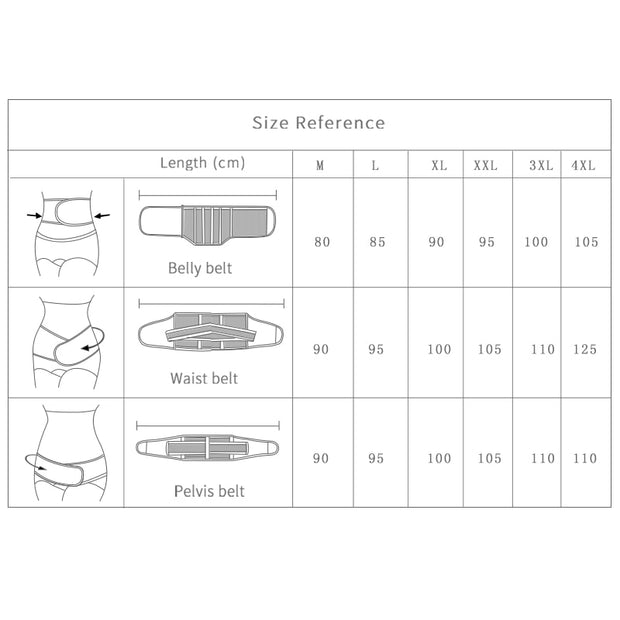 3 In 1 Abdominal Postpartum Belt