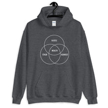 Load image into Gallery viewer, WEALTH DIAGRAM HOODIE