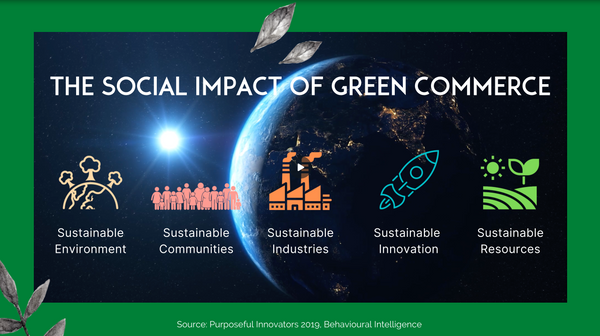 The Social Impact Of Green Commerce