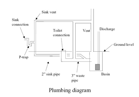 Vent basement bathroom diagram