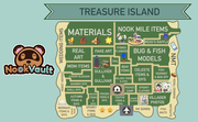 Treasure Island - Island Buffet (Bring Friends)