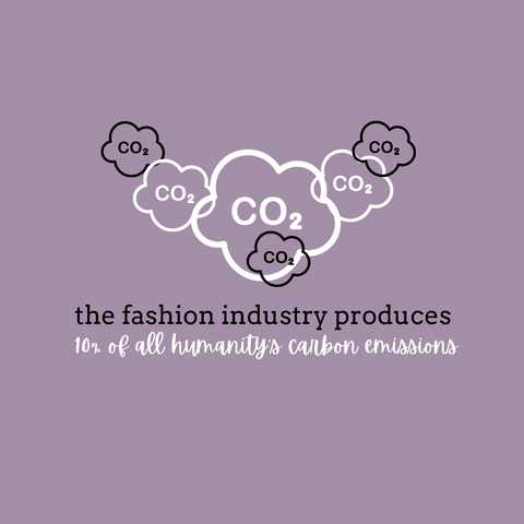 carbon emissions from the fashion industry