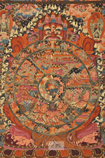 Load image into Gallery viewer, Bhavacakra / Wheel of Life Thangka