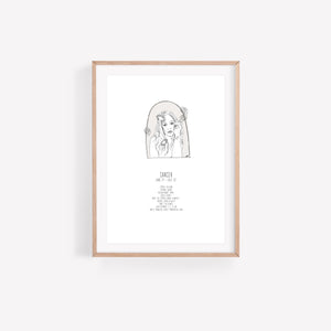 Cancer Zodiac Print: SALE