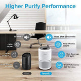 LEVOIT Air Purifier for Home Allergies and Pets Hair Smokers in Bedroom - Slushlyo