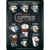 Anatomy of Coffee 30x40cm sign