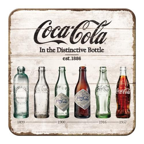 Coca Cola Bottle Timeline Coaster