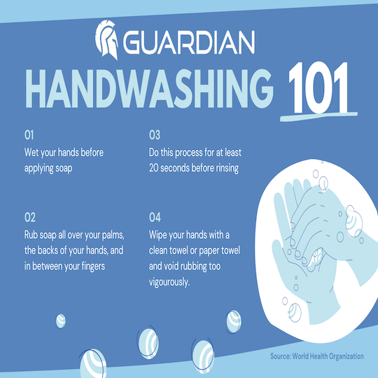 Handwashing 101: WHO Recommended Steps To Effectively Wash Your Hands