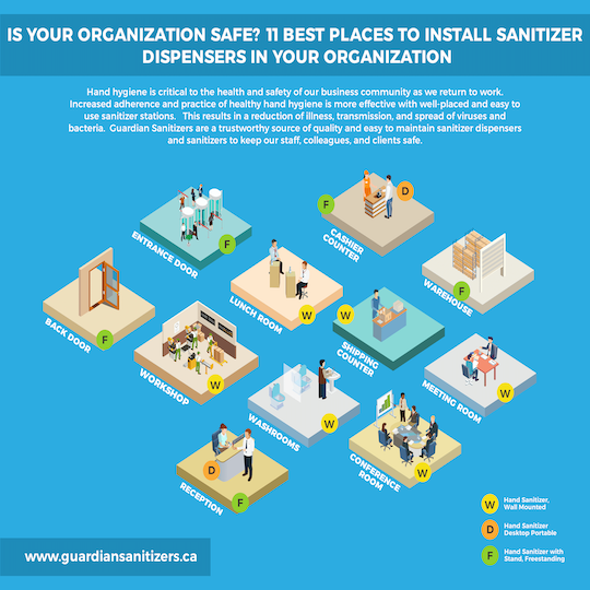 INFOGRAPHIC! Is Your Organization Safe? 11 Places To Install Sanitizer Dispensers In Your Organization