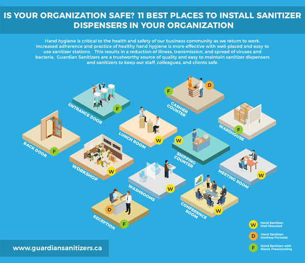 where-to-install-sanitizer-dispensers-in-office-infographic