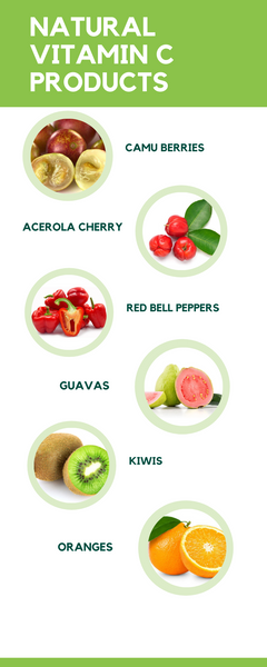 Vitamin C is found in many different fruits and vegetables