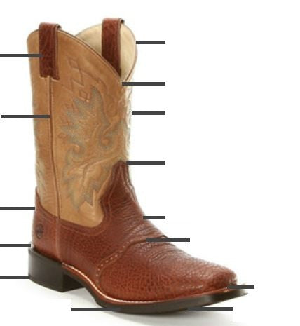 Anatomy Of A Western Boot Double H Dh3583 Bull Hide