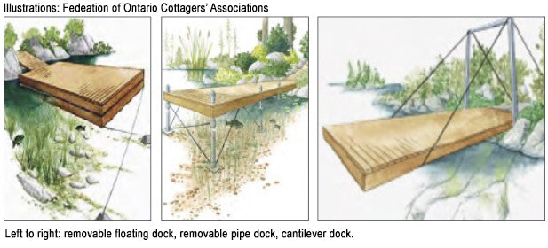 Illustration of removable floating dock, removable pipe dock and cantilever dock.
