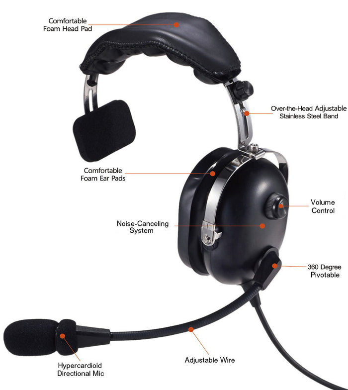 Headset - Heavy Duty Overview