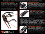 KDEXF-UAS95HVC 95A+HV Electronic Speed Controller (ESC) for Electric Multi-Rotor (UAS) Series
