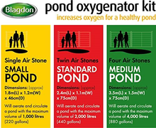 Load image into Gallery viewer, Blagdon Pond Oxygenator Kit For Medium Ponds up to 4000 litres (x4 Outlets) Kit